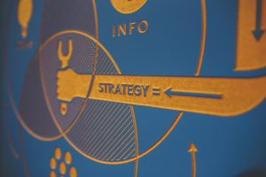 Use the strategy behind the explanation of a marketing formula